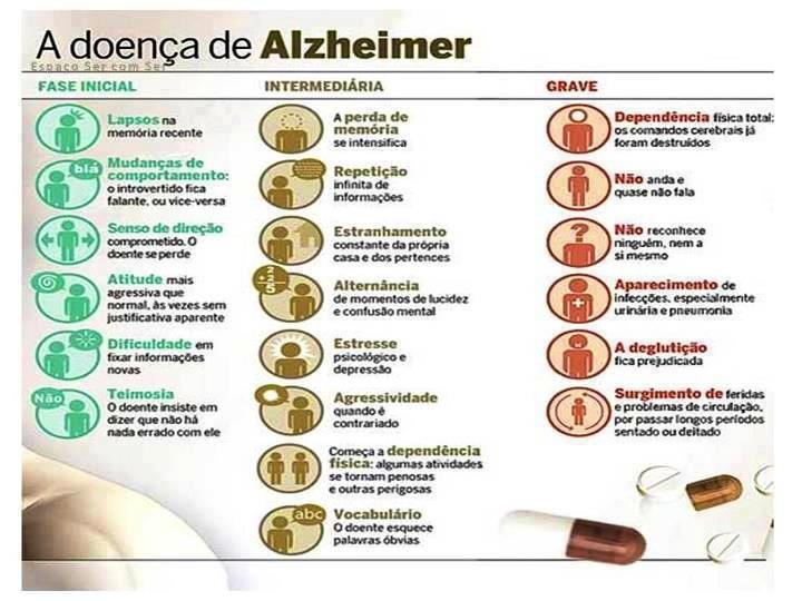 dicas-alzheimer-portal-amigo-do-idoso