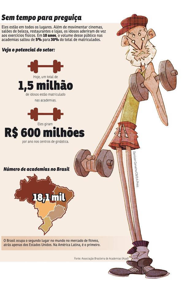 Imagem | Portal Amigo do Idoso