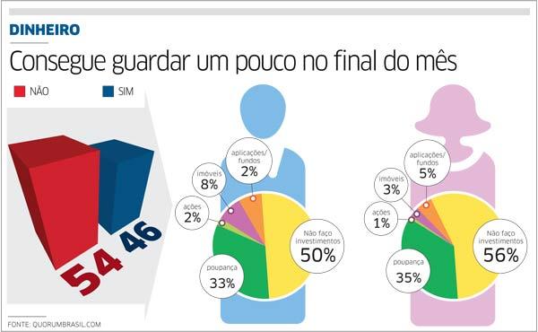 Brasileiros Influenciam Consumo Familiar | Portal Amigo do Idoso