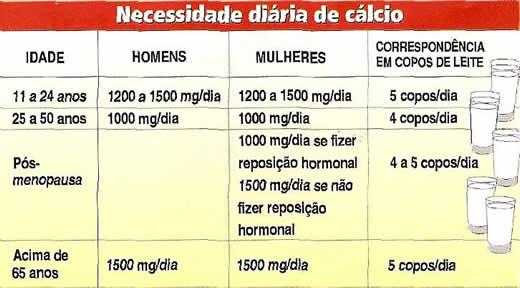tabela_osteoporose